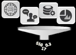 condition-monitoring-quantitative-justification-funnel