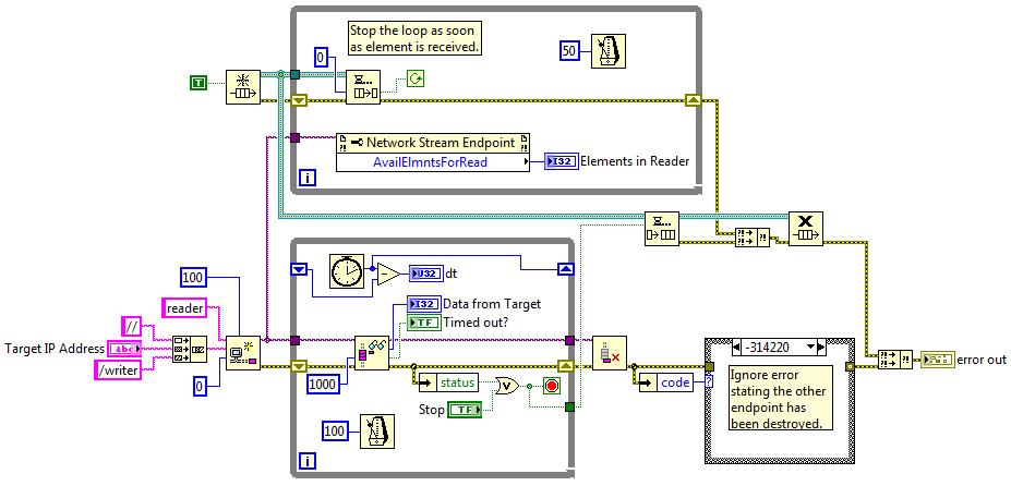 communicating between parallel loops viewpoint systemshost block diagram (2)