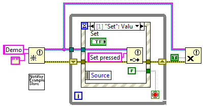 Synchronization in LabVIEW – Part 1 - Viewpoint Systems