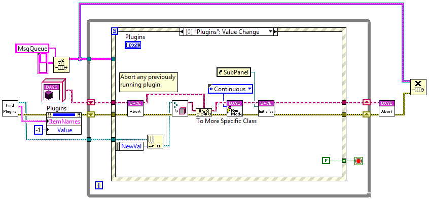 LabVIEW OOP Example - Measurement Tool Chest - Viewpoint Systems