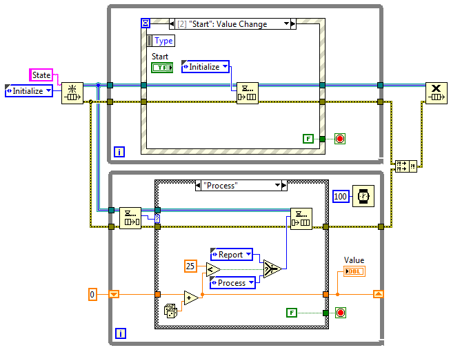 labview queued state machine