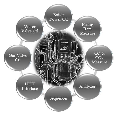 ecr-boiler-test-system-overview