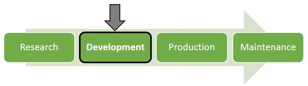 focus-on-development-1024x287