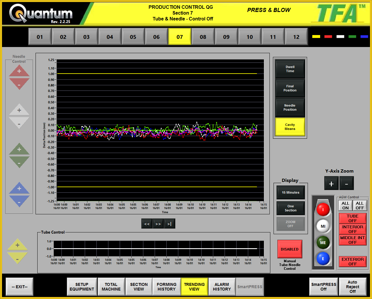 Custom High Speed Data Acquisition Systems With Labview Das Hardware Circuit Of Pcbased Logger Is Designed Around Analog Nominal