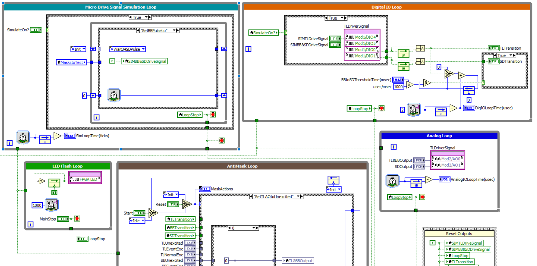 Advantages and Disadvantages of LabVIEW - Viewpoint Systems