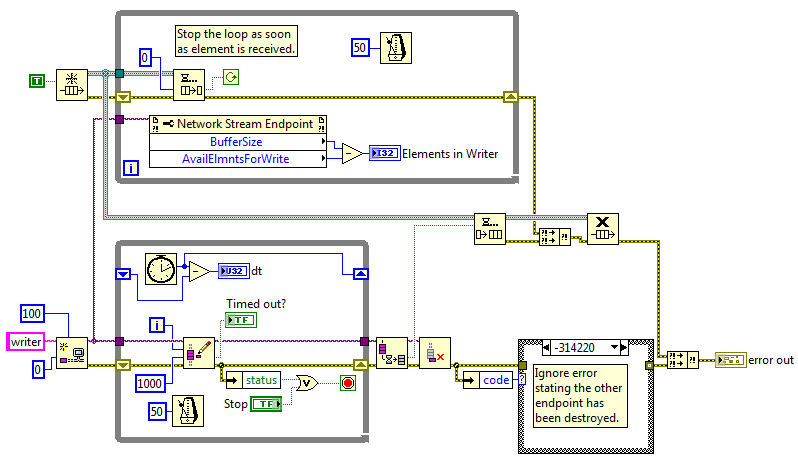 labview-block-diagram